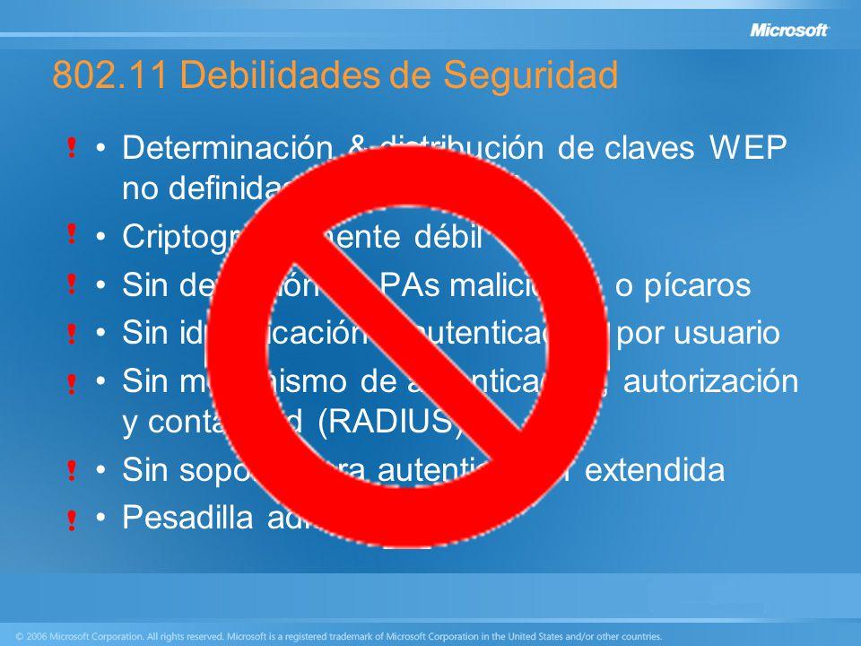802.11 Debilidades de Seguridad Determinación & distribución de claves WEP no definidas (No escalable) Criptográficamente débil Sin detección de PAs m