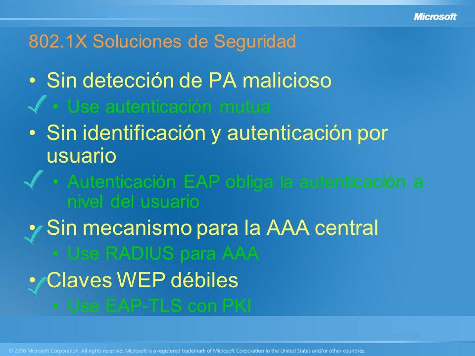 802.1X Soluciones de Seguridad Sin detección de PA malicioso Use autenticación mutua Sin identificación y autenticación por usuario Autenticación EAP