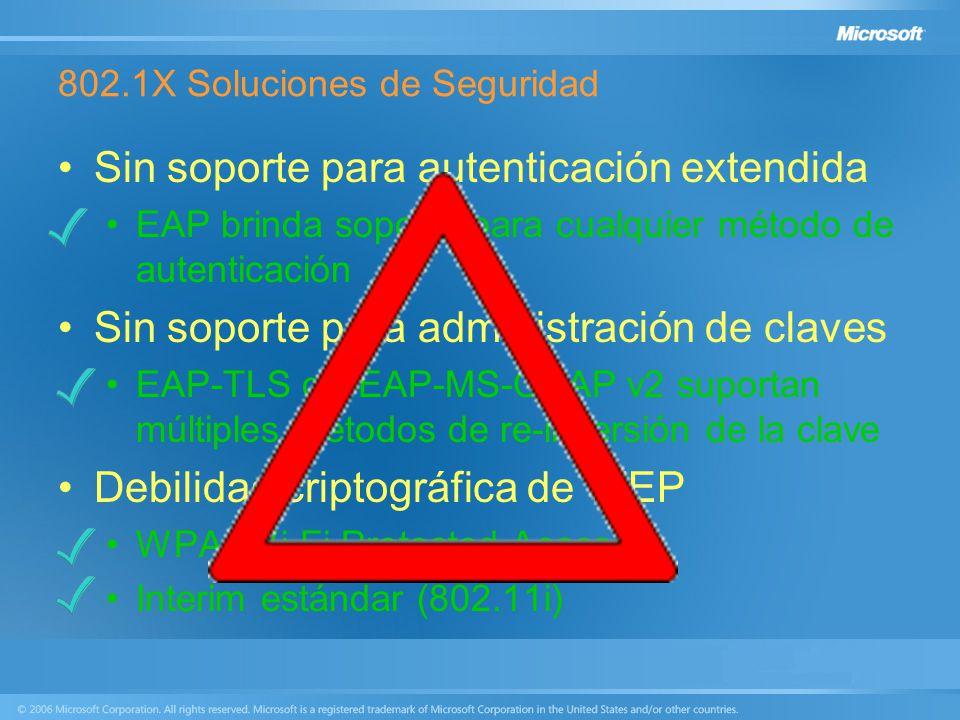 802.1X Soluciones de Seguridad Sin soporte para autenticación extendida EAP brinda soporte para cualquier método de autenticación Sin soporte para adm