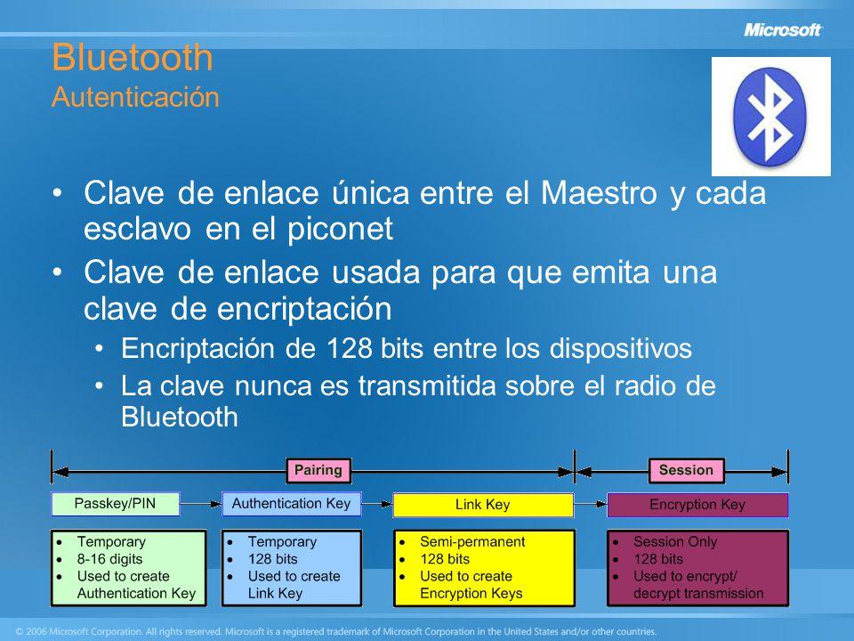 Bluetooth Autenticación Clave de enlace única entre el Maestro y cada esclavo en el piconet Clave de enlace usada para que emita una clave de encripta