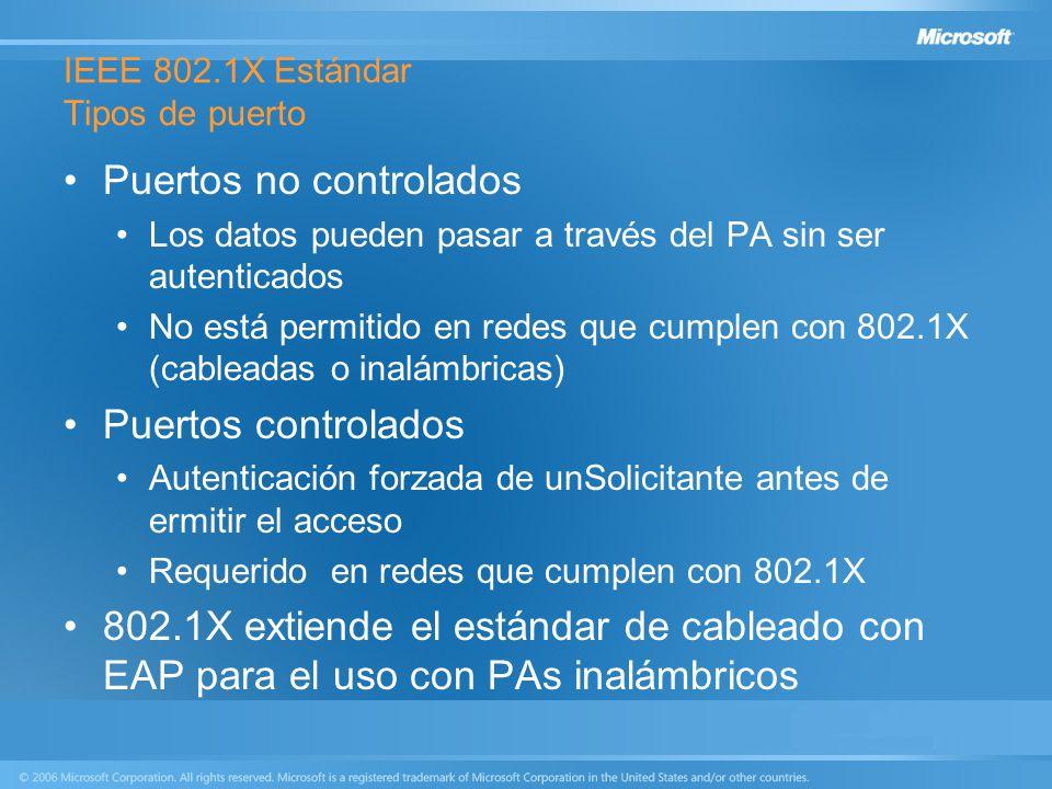 IEEE 802.1X Estándar Tipos de puerto Puertos no controlados Los datos pueden pasar a través del PA sin ser autenticados No está permitido en redes que