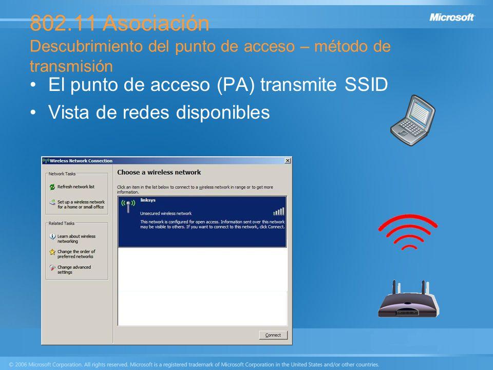 802.11 Asociación Descubrimiento del punto de acceso – método de transmisión El punto de acceso (PA) transmite SSID Vista de redes disponibles