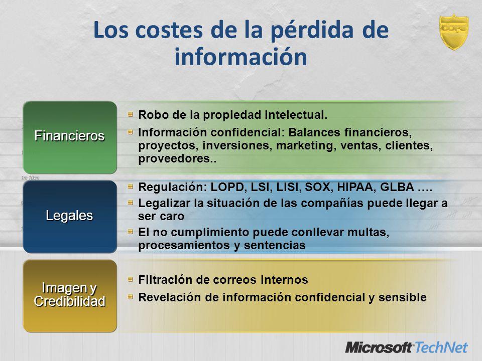 Robo de la propiedad intelectual. Información confidencial: Balances financieros, proyectos, inversiones, marketing, ventas, clientes, proveedores.. F