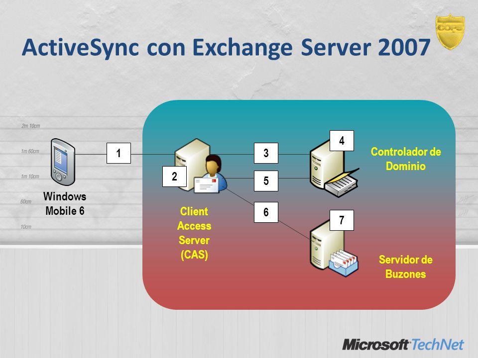 1 2 3 4 5 6 7 Windows Mobile 6 Client Access Server (CAS) Controlador de Dominio Servidor de Buzones ActiveSync con Exchange Server 2007