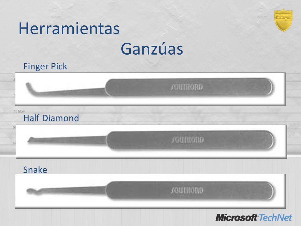 ¿Que necesito para usar Bitlocker.Obligatorio: – Windows Vista Enterprise o Ultimate.