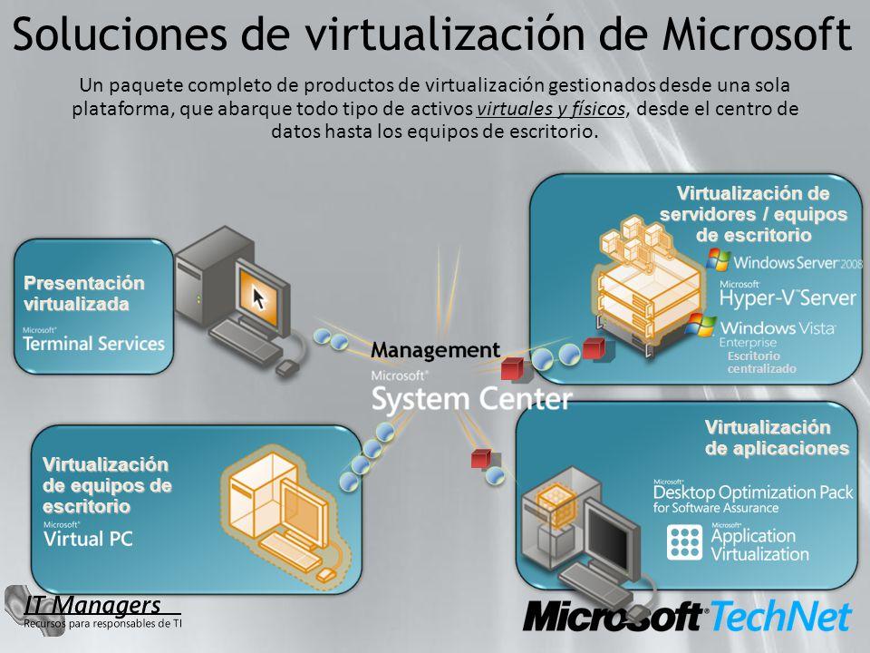 Virtualización de equipos de escritorio Virtualización de aplicaciones Presentación virtualizada Virtualización de servidores / equipos de escritorio Un paquete completo de productos de virtualización gestionados desde una sola plataforma, que abarque todo tipo de activos virtuales y físicos, desde el centro de datos hasta los equipos de escritorio.