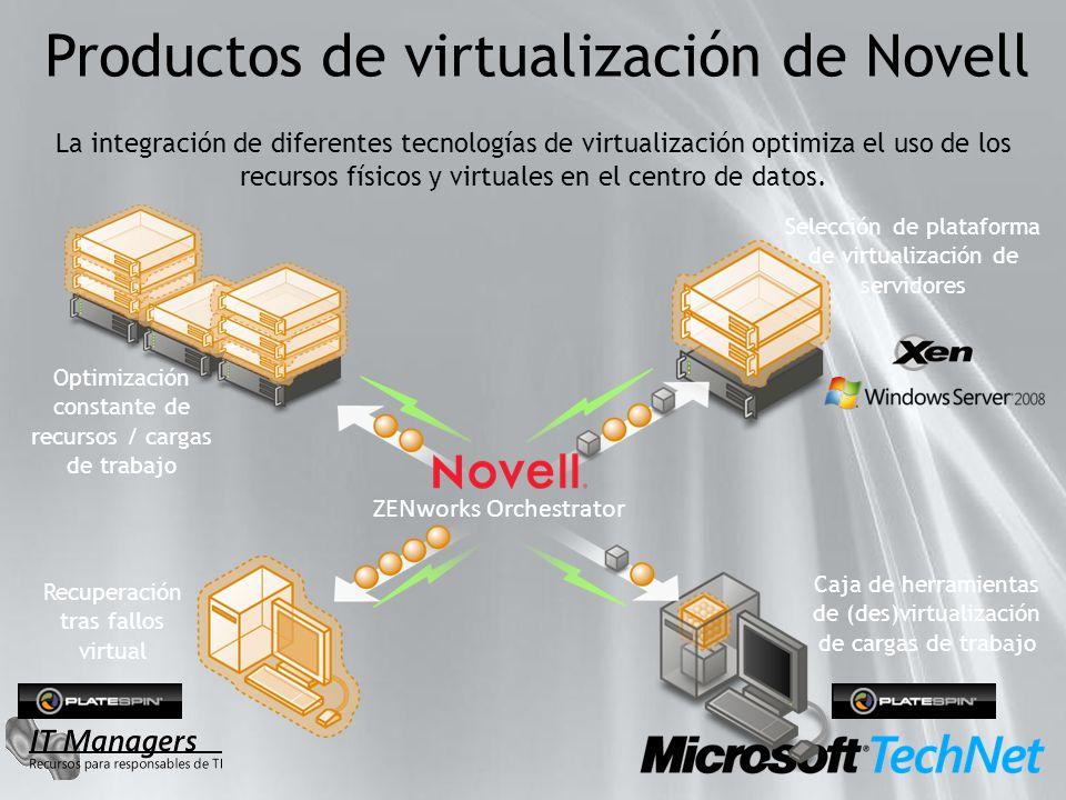 Selección de plataforma de virtualización de servidores Caja de herramientas de (des)virtualización de cargas de trabajo Recuperación tras fallos virt