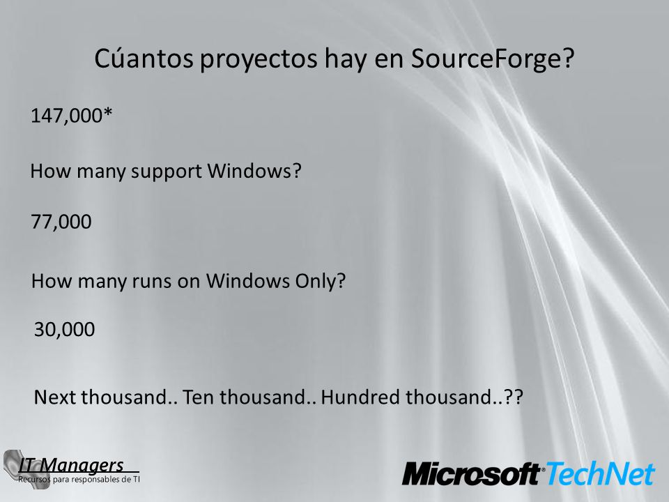 Cúantos proyectos hay en SourceForge? How many support Windows? How many runs on Windows Only? Next thousand.. Ten thousand.. Hundred thousand..?? 147