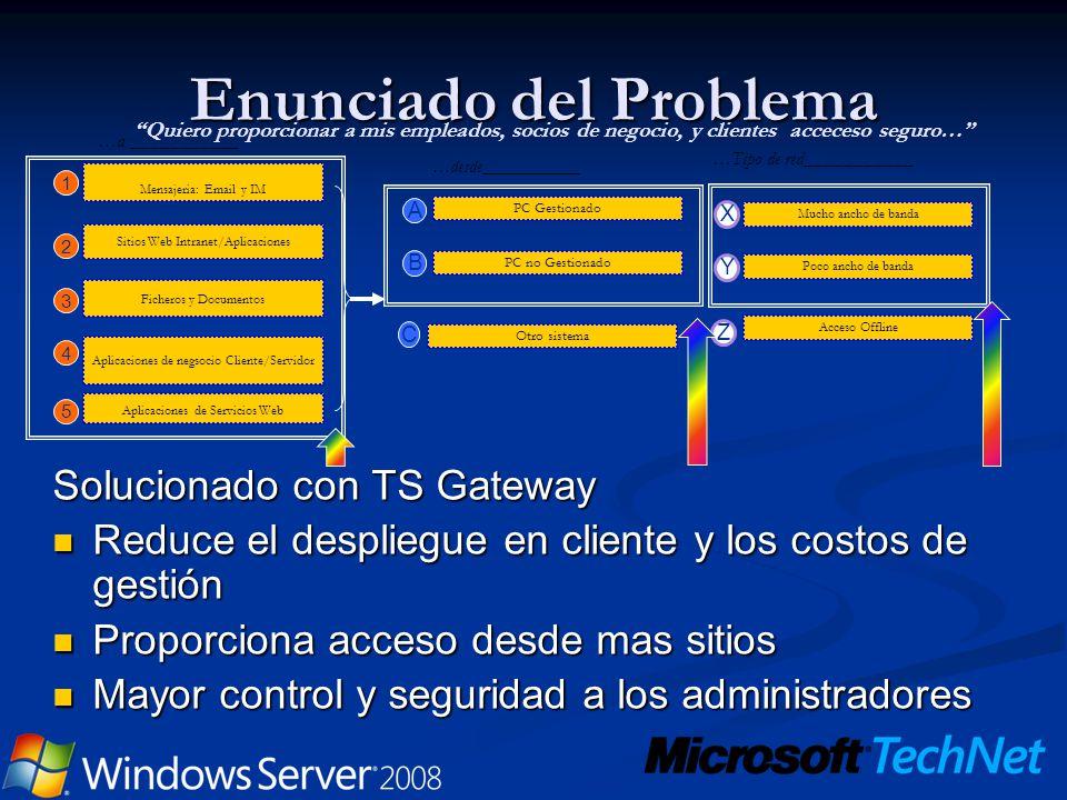1 2 3 4 Mensajeria: Email y IM Sitios Web Intranet/Aplicaciones Aplicaciones de Servicios Web Ficheros y Documentos A B Quiero proporcionar a mis empl
