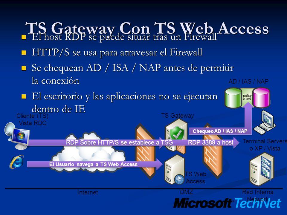TS Gateway Con TS Web Access El host RDP se puede situar tras un Firewall El host RDP se puede situar tras un Firewall HTTP/S se usa para atravesar el