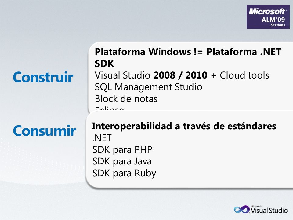 Plataforma Windows != Plataforma.NET SDK Visual Studio 2008 / 2010 + Cloud tools SQL Management Studio Block de notas Eclipse Plataforma Windows != Plataforma.NET SDK Visual Studio 2008 / 2010 + Cloud tools SQL Management Studio Block de notas Eclipse Interoperabilidad a través de estándares.NET SDK para PHP SDK para Java SDK para Ruby Interoperabilidad a través de estándares.NET SDK para PHP SDK para Java SDK para Ruby