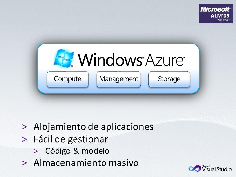>Alojamiento de aplicaciones >Fácil de gestionar >Código & modelo >Almacenamiento masivo