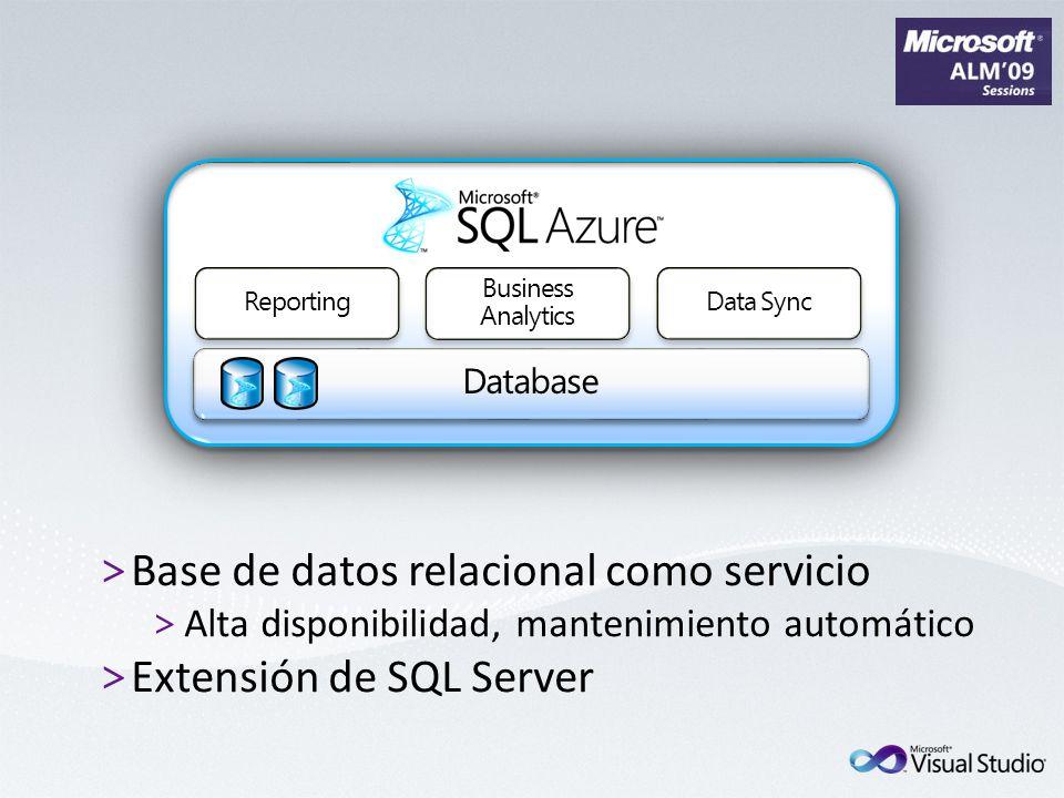 Business Analytics Reporting Data Sync > Base de datos relacional como servicio > Alta disponibilidad, mantenimiento automático > Extensión de SQL Ser