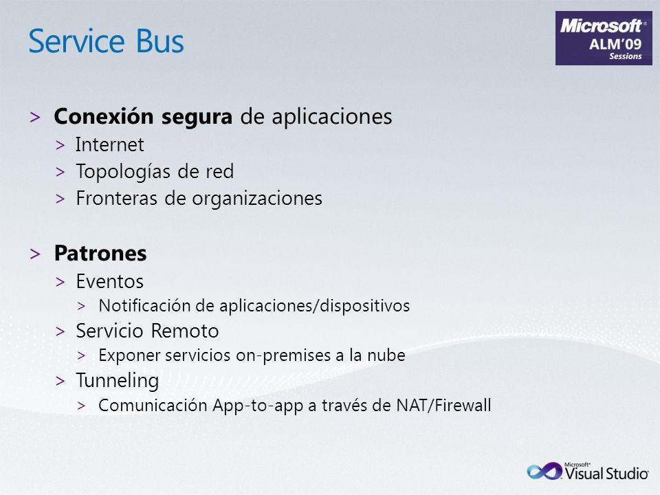 >Conexión segura de aplicaciones >Internet >Topologías de red >Fronteras de organizaciones >Patrones >Eventos >Notificación de aplicaciones/dispositiv