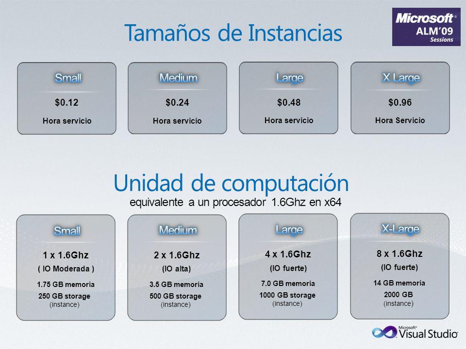 $0.12 Hora servicio $0.24 Hora servicio $0.48 Hora servicio $0.96 Hora Servicio 1 x 1.6Ghz ( IO Moderada ) 2 x 1.6Ghz (IO alta) 4 x 1.6Ghz (IO fuerte) 8 x 1.6Ghz (IO fuerte) equivalente a un procesador 1.6Ghz en x64 1.75 GB memoria 3.5 GB memoria 7.0 GB memoria 14 GB memoria 250 GB storage (instance) 500 GB storage (instance) 1000 GB storage (instance) 2000 GB (instance )