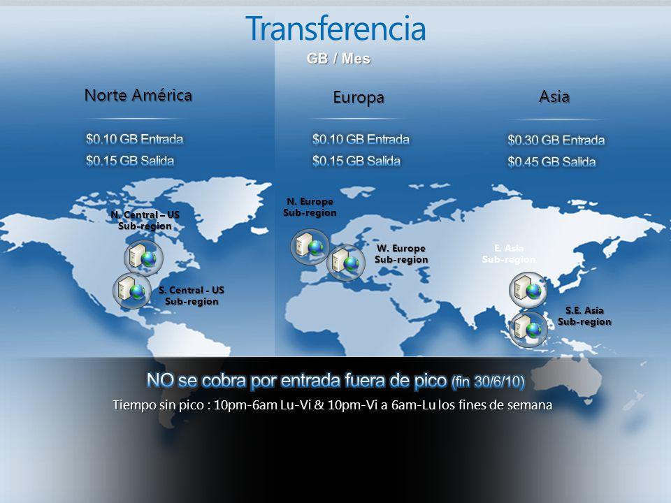 Norte América S. Central - US Sub-region N. Central – US Sub-region Europa W. Europe Sub-region S.E. Asia Sub-region Asia E. Asia Sub-region N. Europe