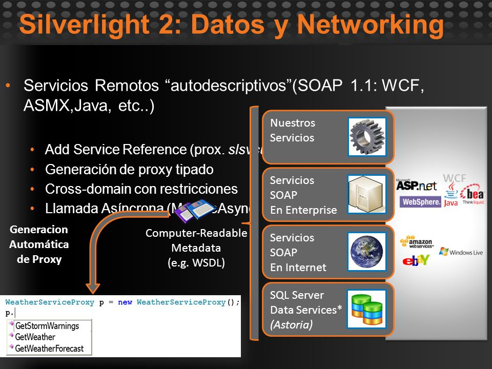 Servicios Remotos autodescriptivos(SOAP 1.1: WCF, ASMX,Java, etc..) Add Service Reference (prox.