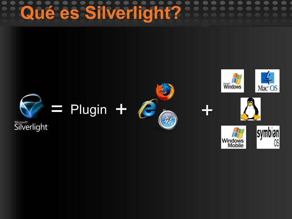 Qué es Silverlight?Plugin = + +