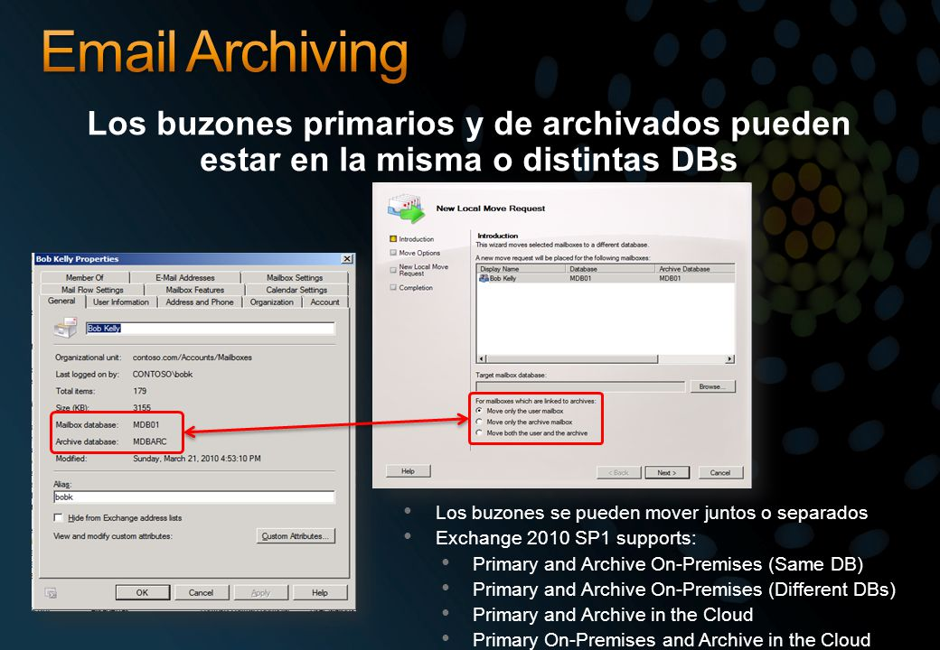 Los buzones se pueden mover juntos o separados Exchange 2010 SP1 supports: Primary and Archive On-Premises (Same DB) Primary and Archive On-Premises (