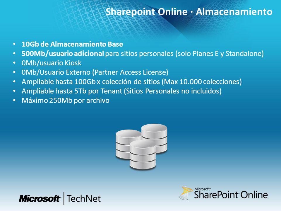 Sharepoint Online · Almacenamiento 10Gb de Almacenamiento Base 500Mb/usuario adicional para sitios personales (solo Planes E y Standalone) 0Mb/usuario