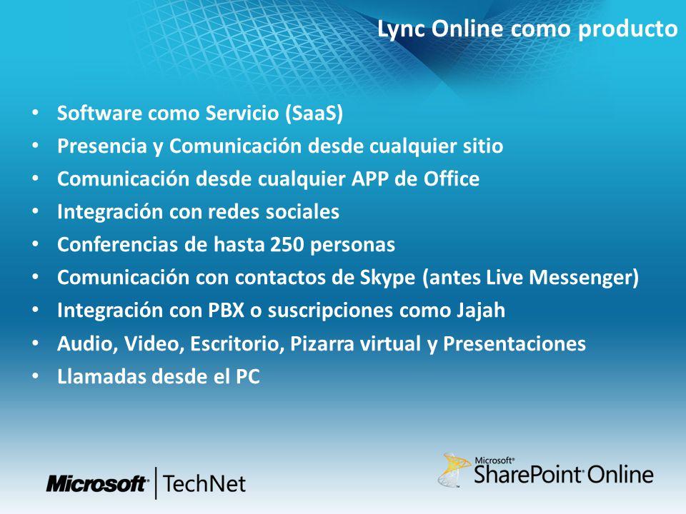 Lync Online como producto Software como Servicio (SaaS) Presencia y Comunicación desde cualquier sitio Comunicación desde cualquier APP de Office Inte