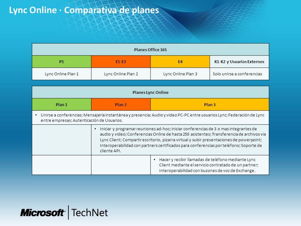 Lync Online · Comparativa de planes Planes Office 365 P1E1-E3E4K1-K2 y Usuarios Externos Lync Online Plan 1Lync Online Plan 2Lync Online Plan 3Solo un
