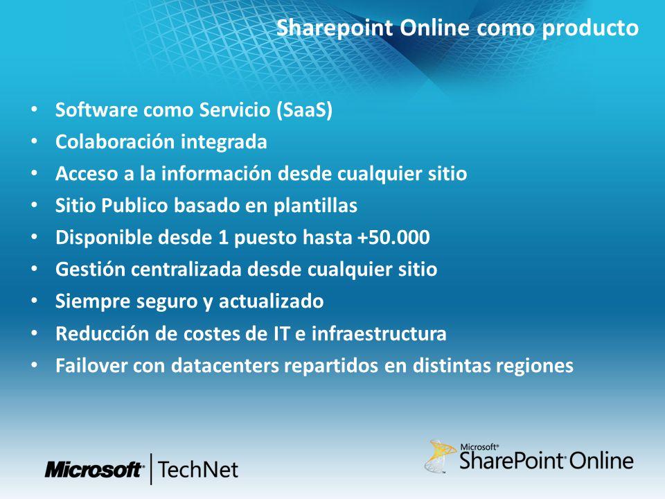 Sharepoint Online como producto Software como Servicio (SaaS) Colaboración integrada Acceso a la información desde cualquier sitio Sitio Publico basad