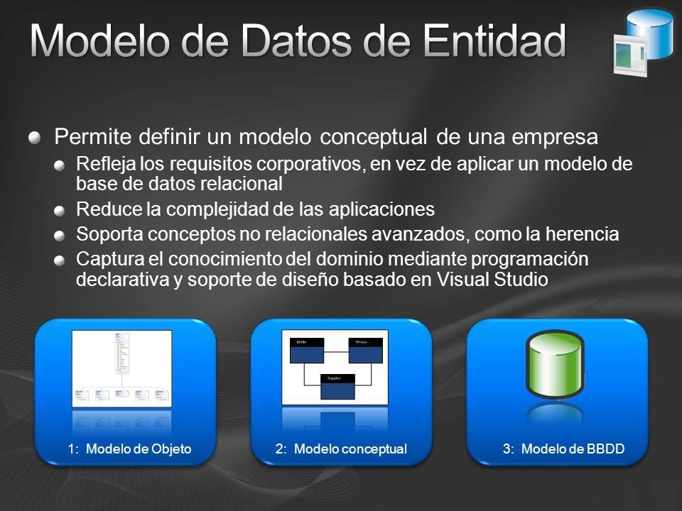 Permite definir un modelo conceptual de una empresa Refleja los requisitos corporativos, en vez de aplicar un modelo de base de datos relacional Reduc