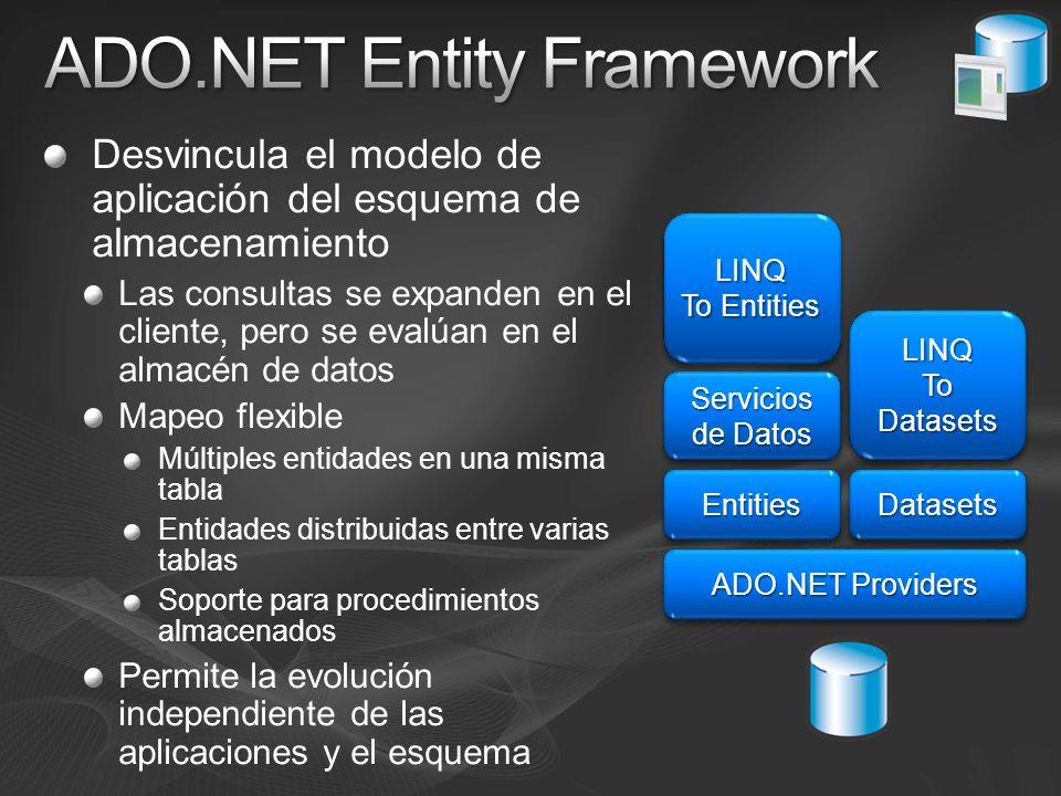 Desvincula el modelo de aplicación del esquema de almacenamiento Las consultas se expanden en el cliente, pero se evalúan en el almacén de datos Mapeo