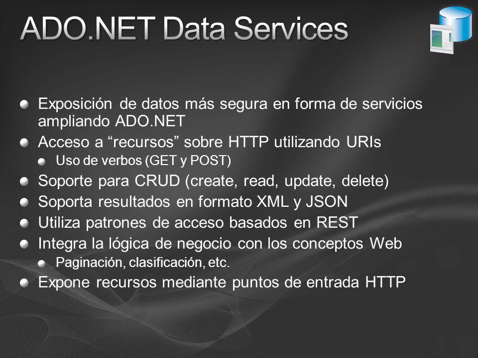 Exposición de datos más segura en forma de servicios ampliando ADO.NET Acceso a recursos sobre HTTP utilizando URIs Uso de verbos (GET y POST) Soporte