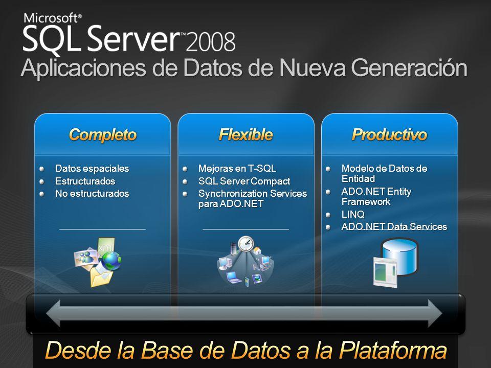 Aplicaciones de Datos de Nueva Generación Datos espaciales Estructurados No estructurados Mejoras en T-SQL SQL Server Compact Synchronization Services