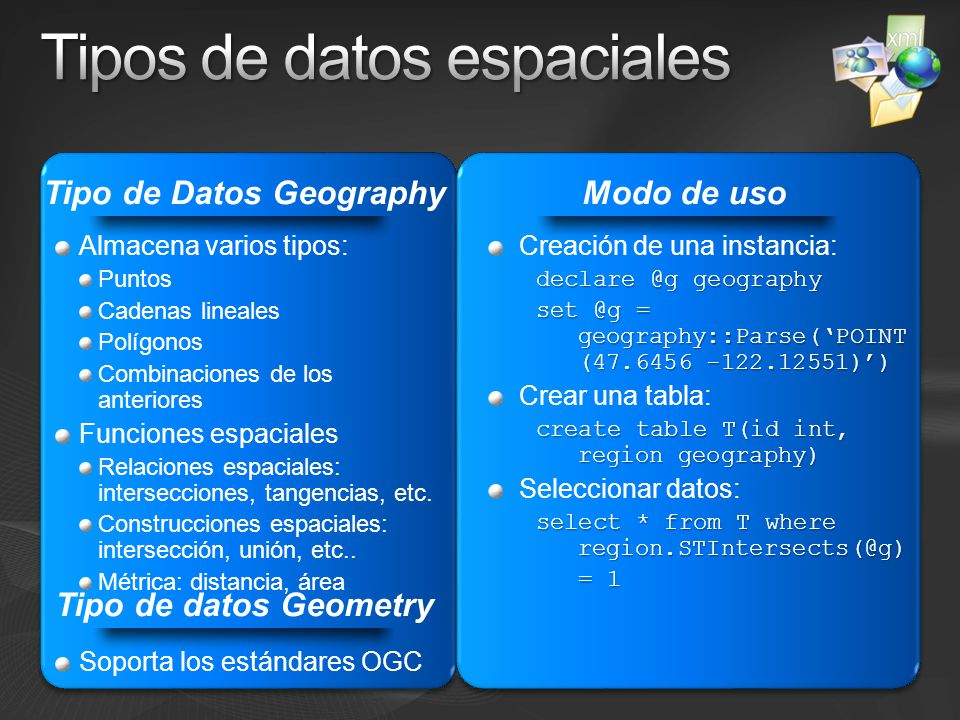 { Información espacial} Operación con tipos de datos espaciales