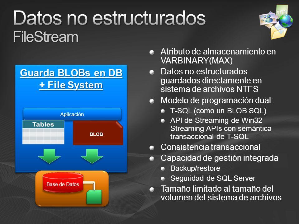 Atributo de almacenamiento en VARBINARY(MAX) Datos no estructurados guardados directamente en sistema de archivos NTFS Modelo de programación dual: T-