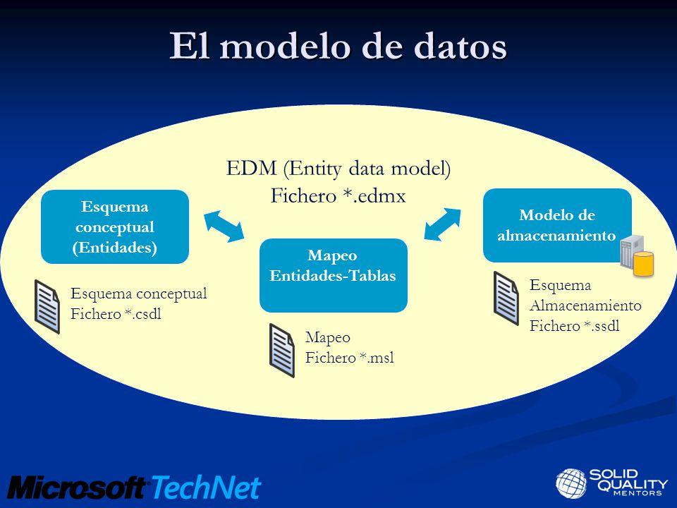 EDM (Entity data model) Fichero *.edmx El modelo de datos Esquema conceptual (Entidades) Mapeo Entidades-Tablas Modelo de almacenamiento Esquema Almacenamiento Fichero *.ssdl Mapeo Fichero *.msl Esquema conceptual Fichero *.csdl