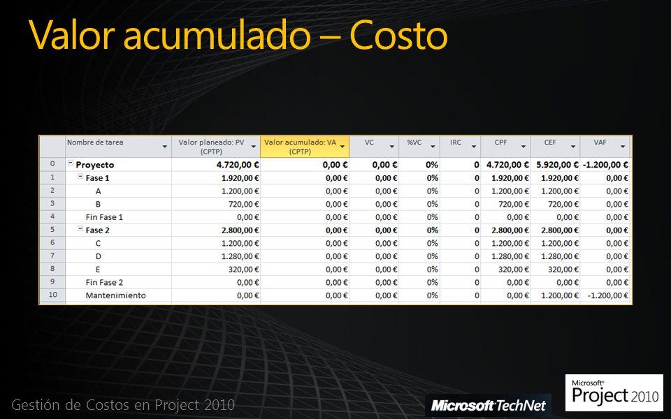 Valor acumulado – Costo Gestión de Costos en Project 2010