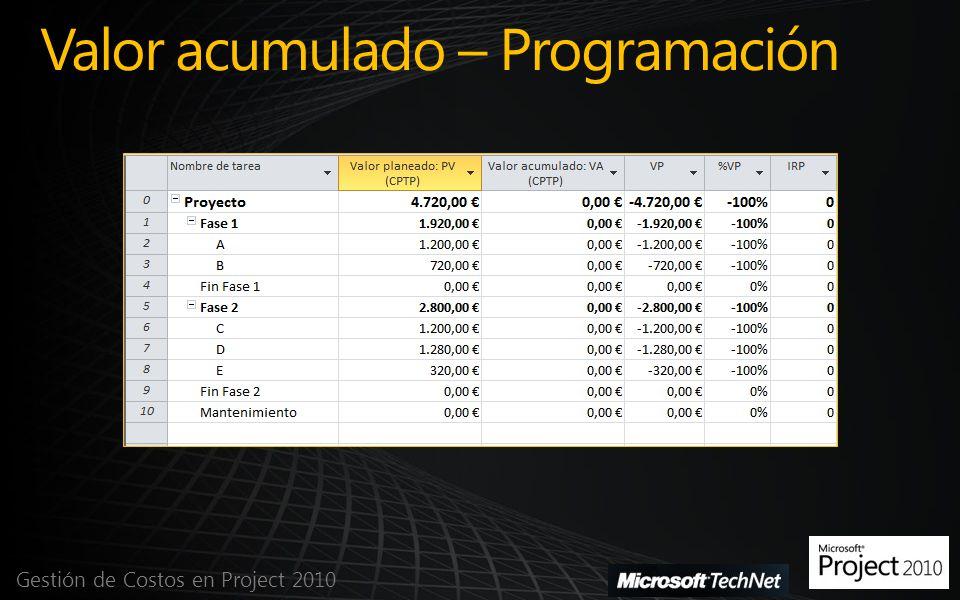 Valor acumulado – Programación Gestión de Costos en Project 2010