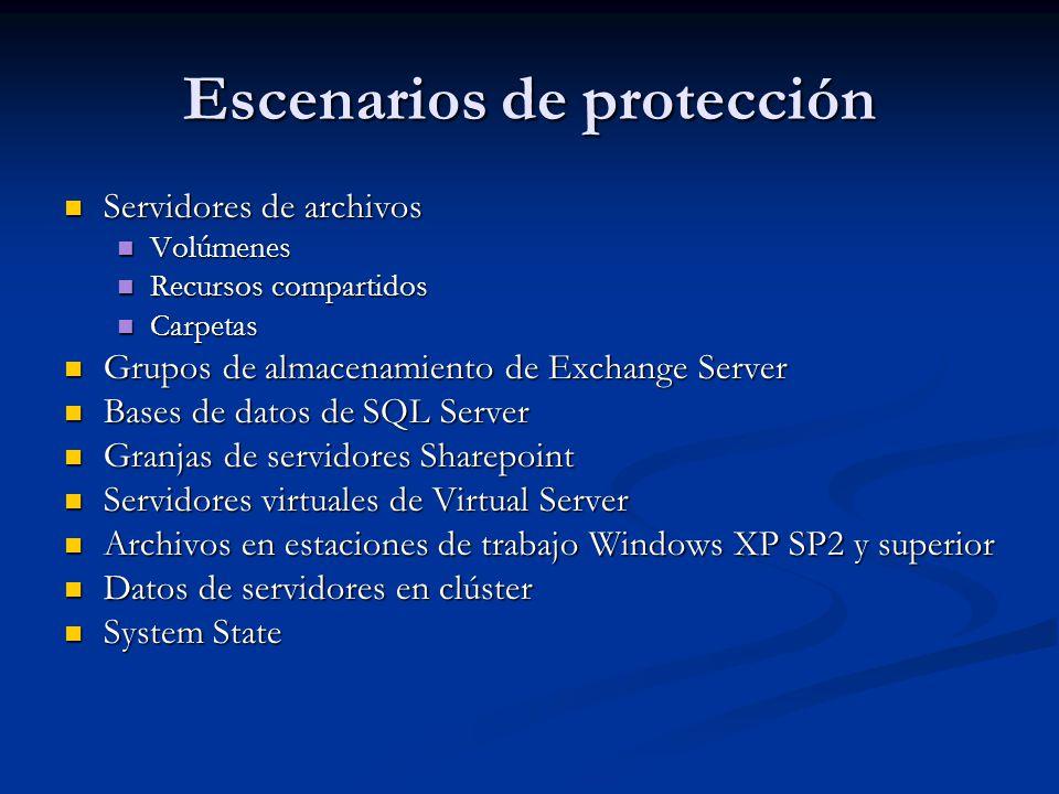 Tecnologías soportadas DPM 2007 se integra con los proveedores de VSS y permite hacer copias incrementales cada 15 minutos.