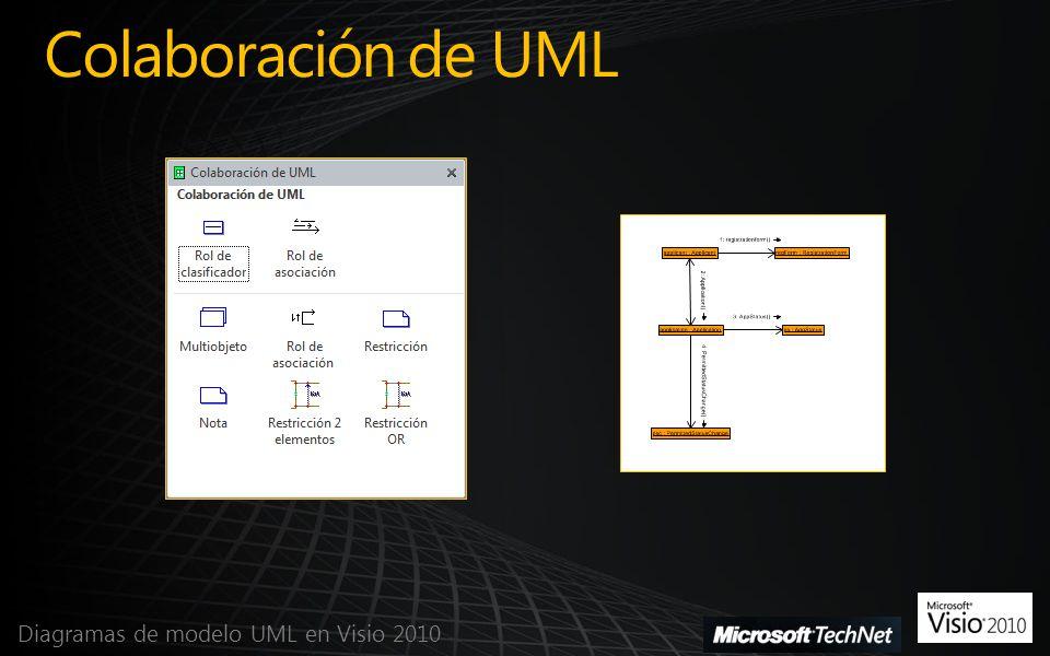 Colaboración de UML Diagramas de modelo UML en Visio 2010