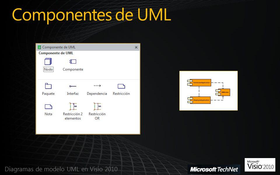 Componentes de UML Diagramas de modelo UML en Visio 2010
