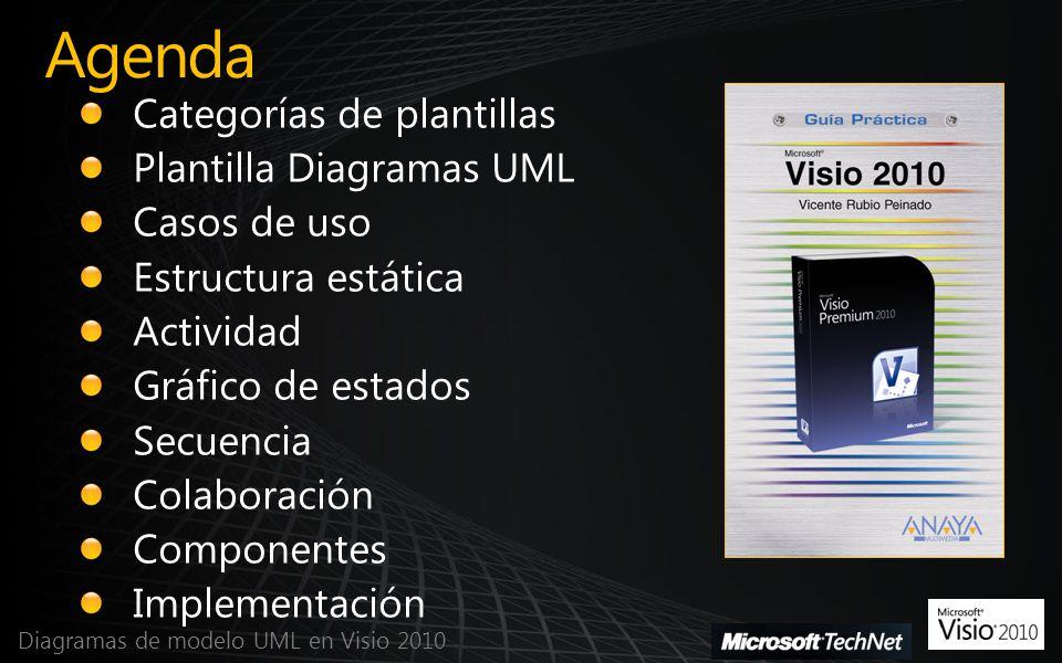 Agenda Diagramas de modelo UML en Visio 2010