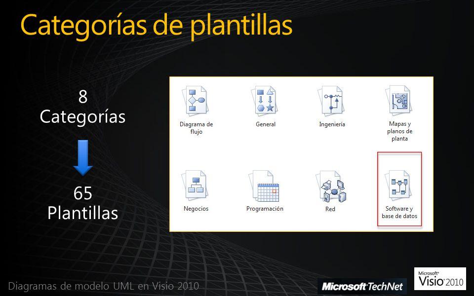 Categorías de plantillas Diagramas de modelo UML en Visio 2010