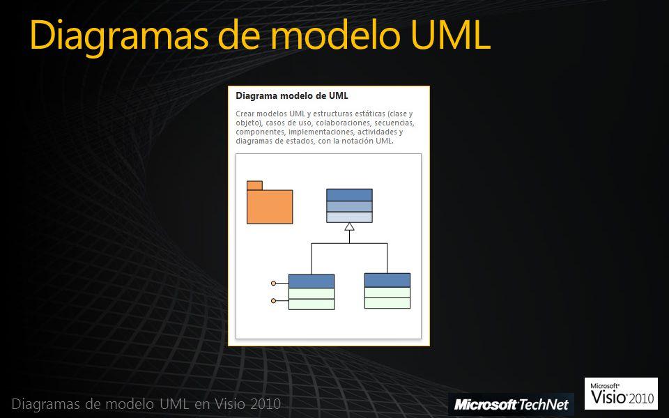 Diagramas de modelo UML Diagramas de modelo UML en Visio 2010