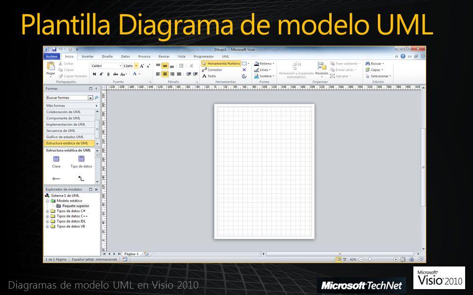 Plantilla Diagrama de modelo UML Diagramas de modelo UML en Visio 2010