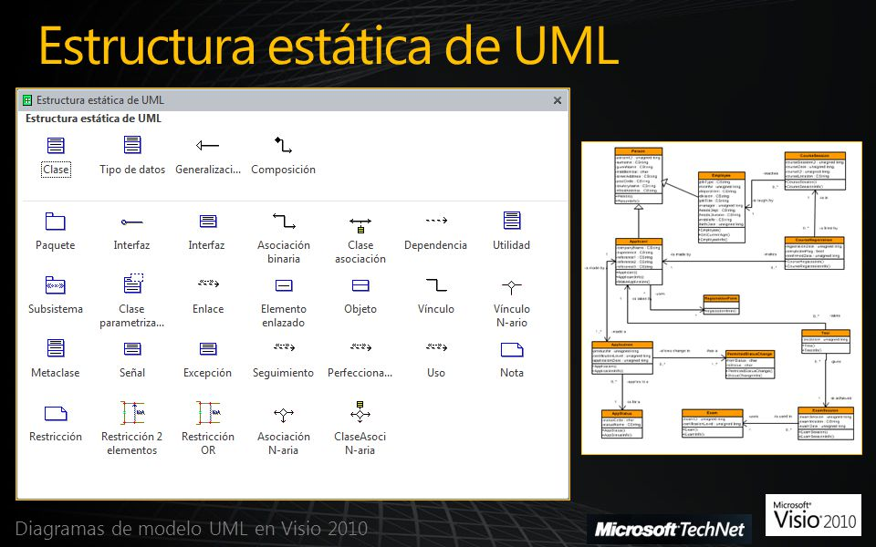 Estructura estática de UML Diagramas de modelo UML en Visio 2010