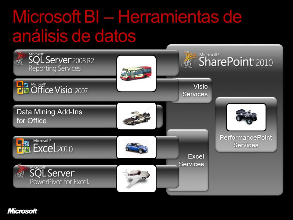 Visio Services Excel Services Microsoft BI – Herramientas de análisis de datos PerformancePoint Services