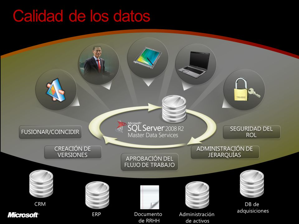 Calidad de los datos