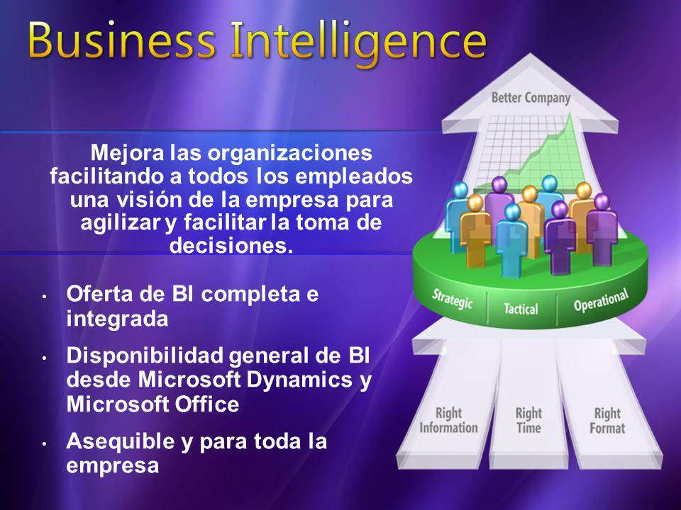 Mejora las organizaciones facilitando a todos los empleados una visión de la empresa para agilizar y facilitar la toma de decisiones.