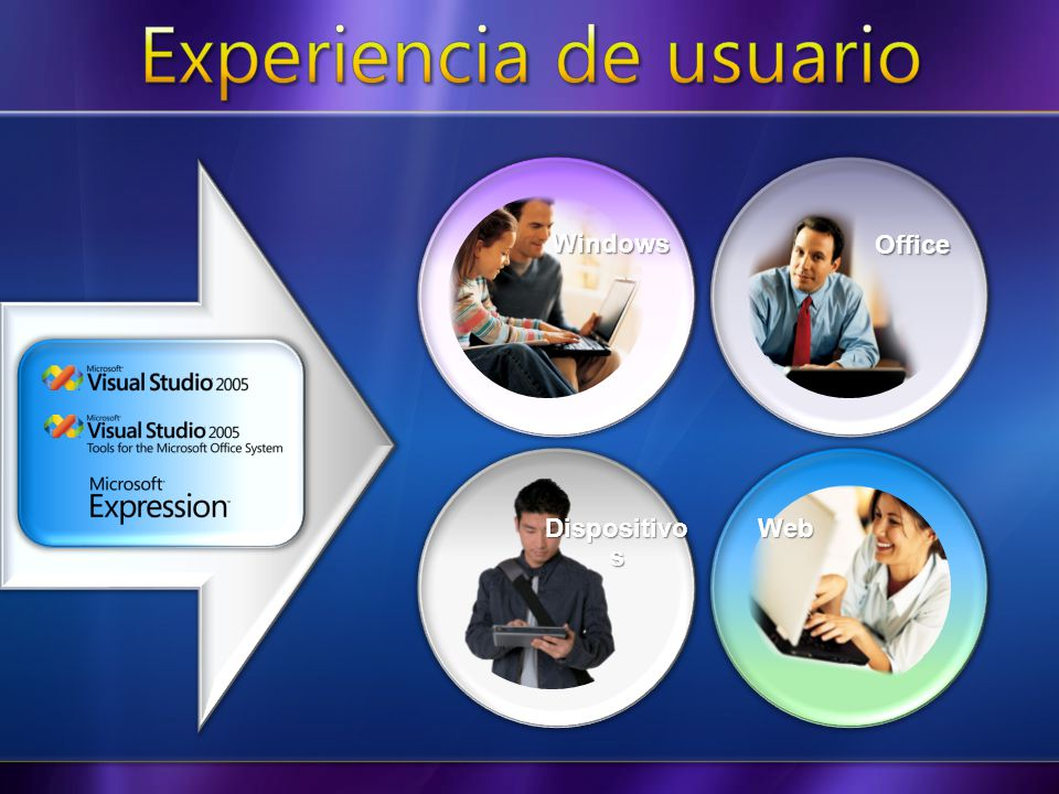 Dispositivo s Web Web Windows WindowsOffice