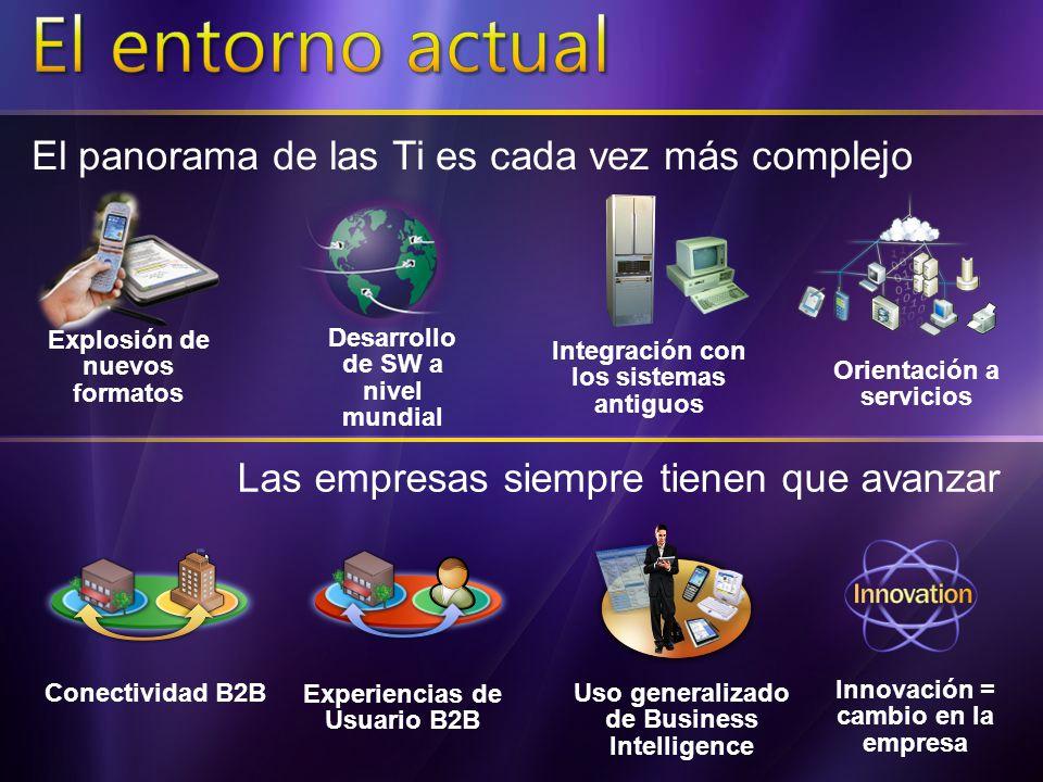 Dispositivo s Web Web Windows WindowsOffice