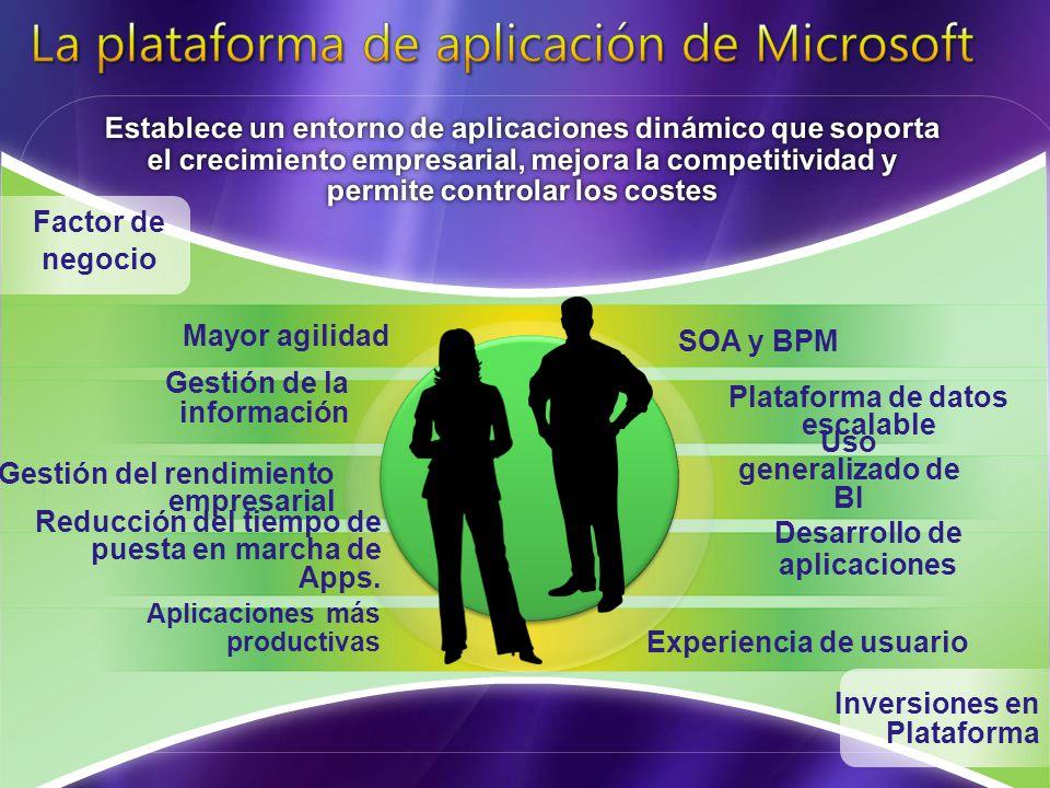 Orígenes de datos Gestión de Servicios y Proc.